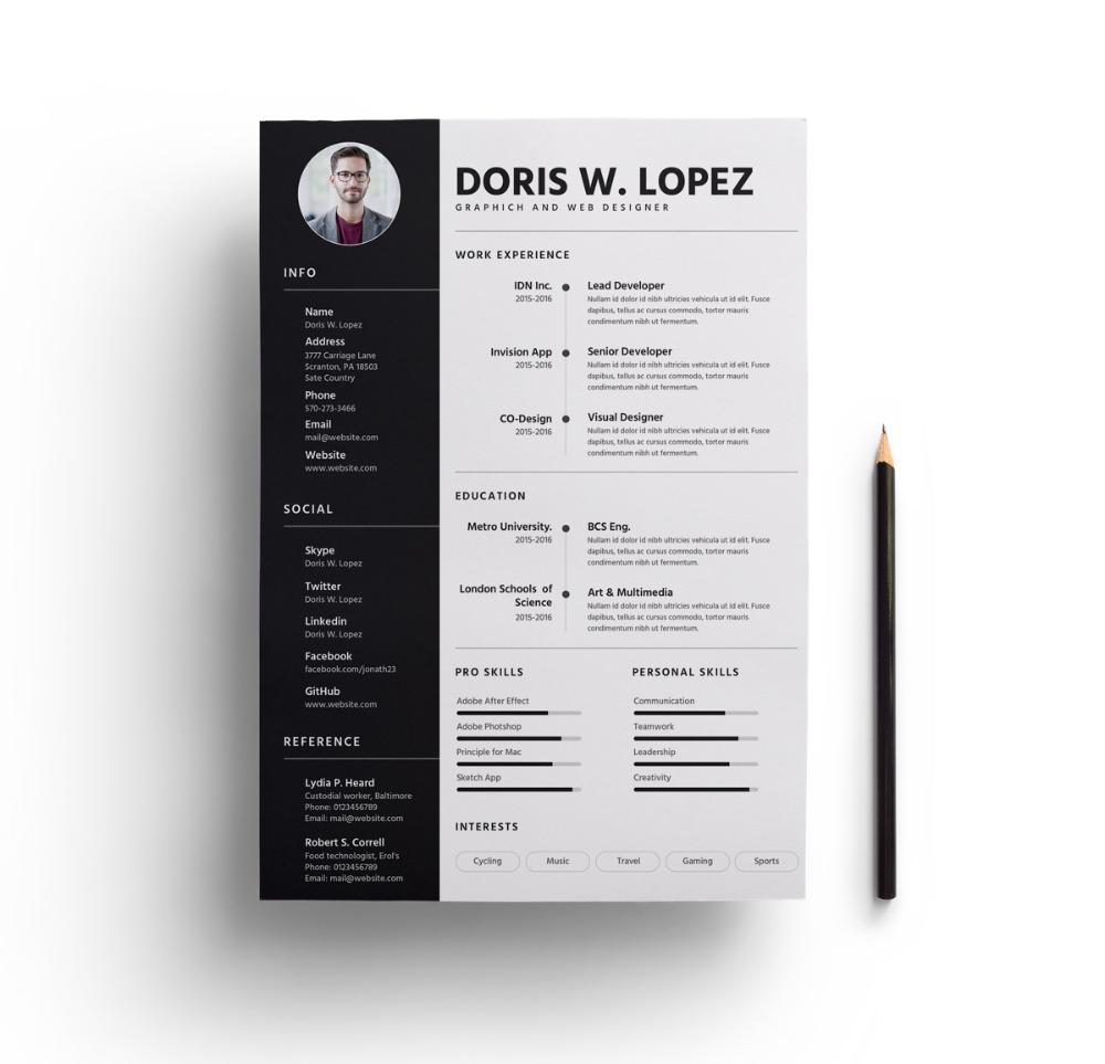 Resume Writing Services, Linkedin Profile Writing