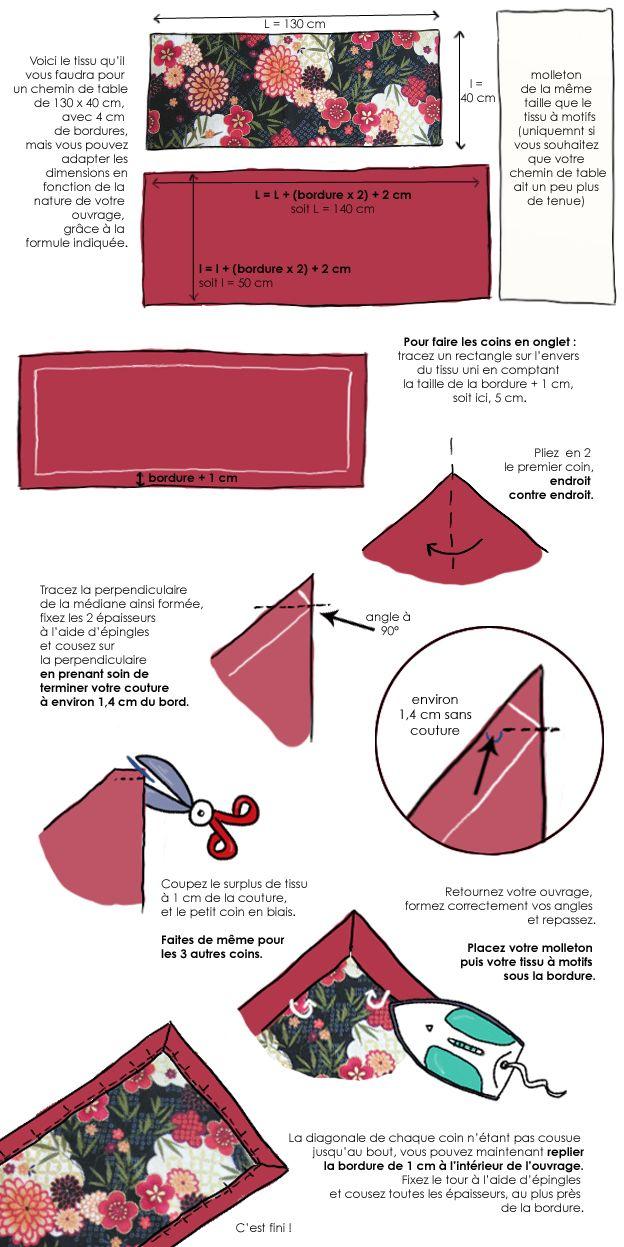 En dessin une m me technique pour coudre plaids chemins de table ou sets d - Chemin de table pour table ronde ...