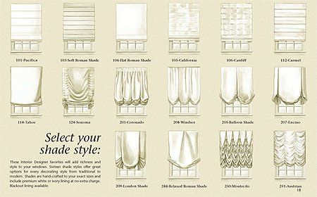 Chart Of Fabric Types Great The Diffe Roman Shade Styles Out There