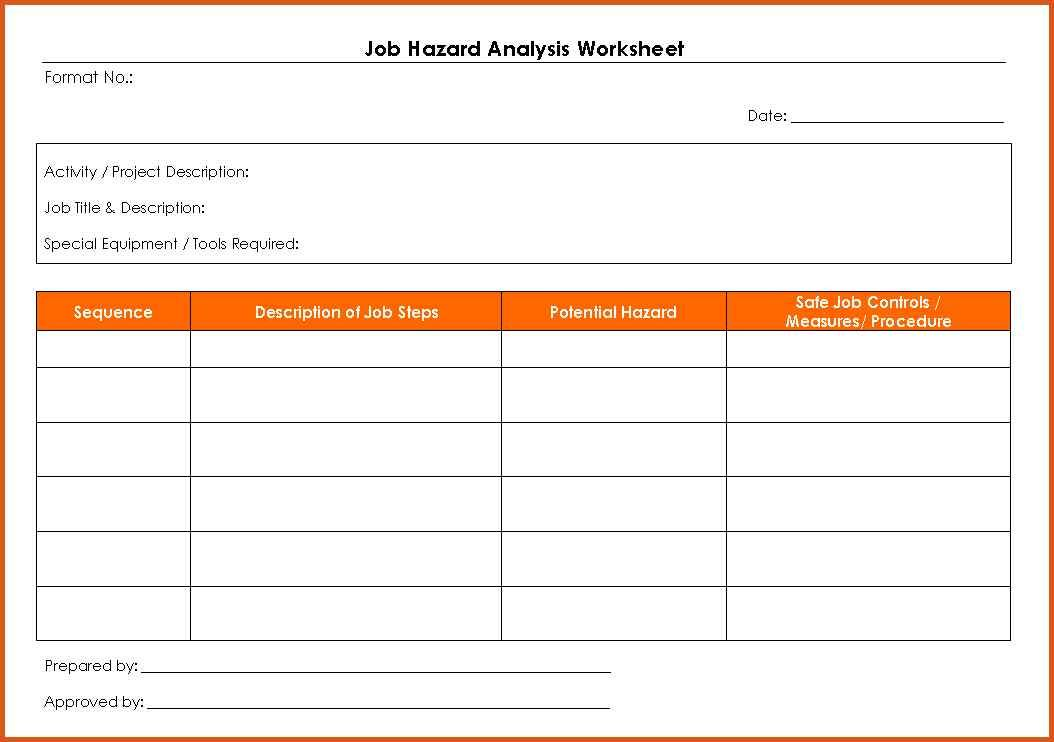 Job Hazard Analysis Form Job Analysis Analysis