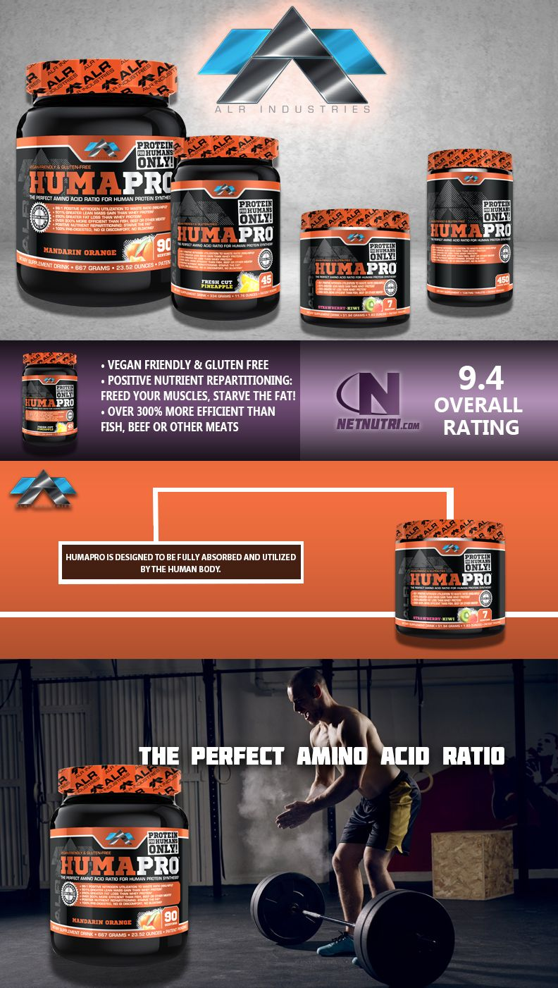 Humapro Protein For Humans By ALRI Protein, Sports