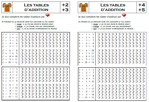 Les Tables D Addition Maths Ce1 Ce1 Table Addition