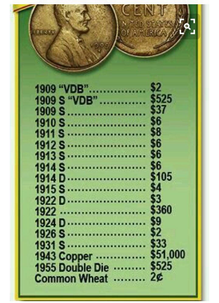 pin by gracie hernandez on good to know coins worth