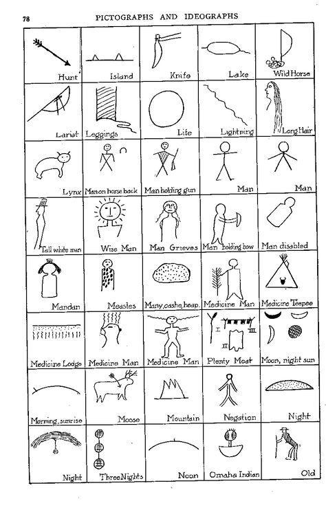 Blackfoot Indian Symbol For Love 34320 Loadtve