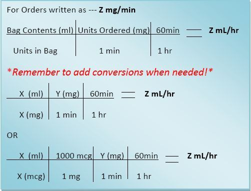 IV drip rate calculations are easy to learn. You just need the ...