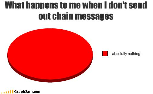 Funny Chain Mail Text Messages