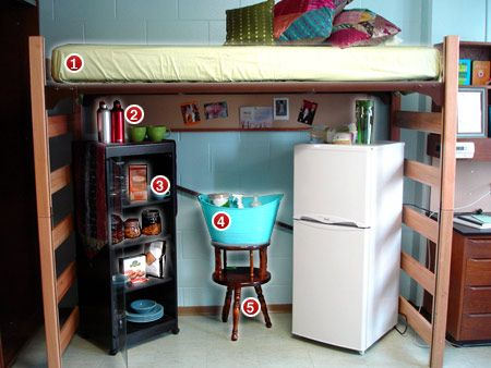 Things You May Need For Your Dorm. Why Canu0027t I Go Already? Part 40