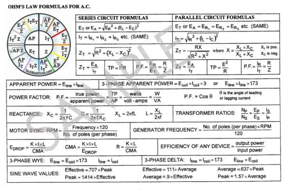 ac ohm s law formula card radio stuff codes charts diagrams rh pinterest ca