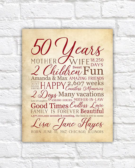 Unique Customized Birthday Gift With Special Information Scattered Throughout This Thoughtful Print Choose ANY Year The Perfect For A