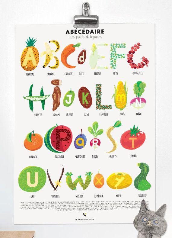 Abecedaire Illustre Des Fruits Et Legumes Affiche A2 Fruits Et