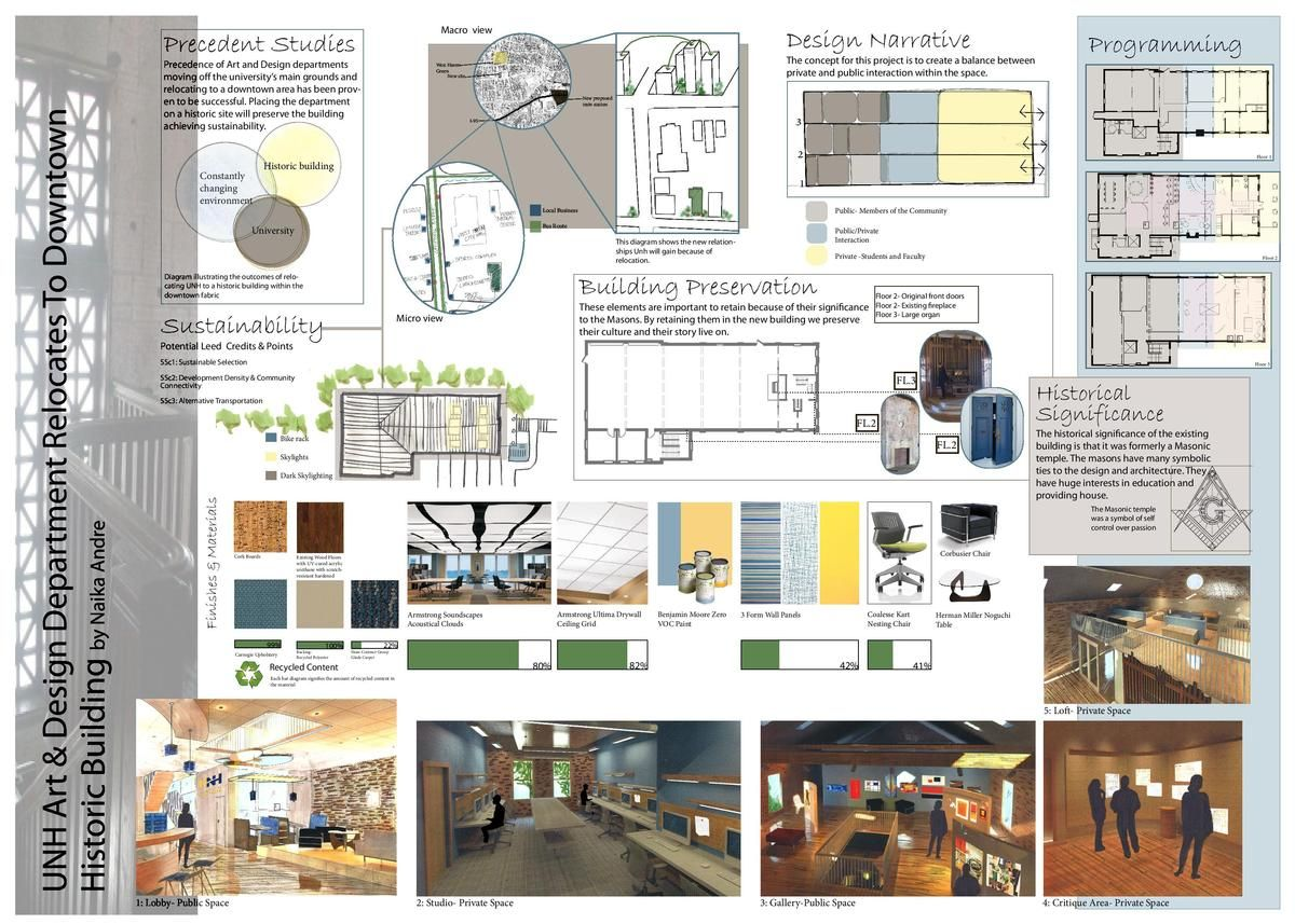 University of new haven art department relocation naika - Interior design presentation layout ...