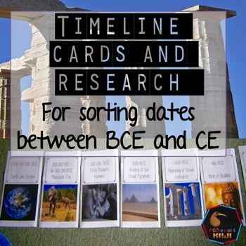 The Origin and History of the BCE/CE Dating System