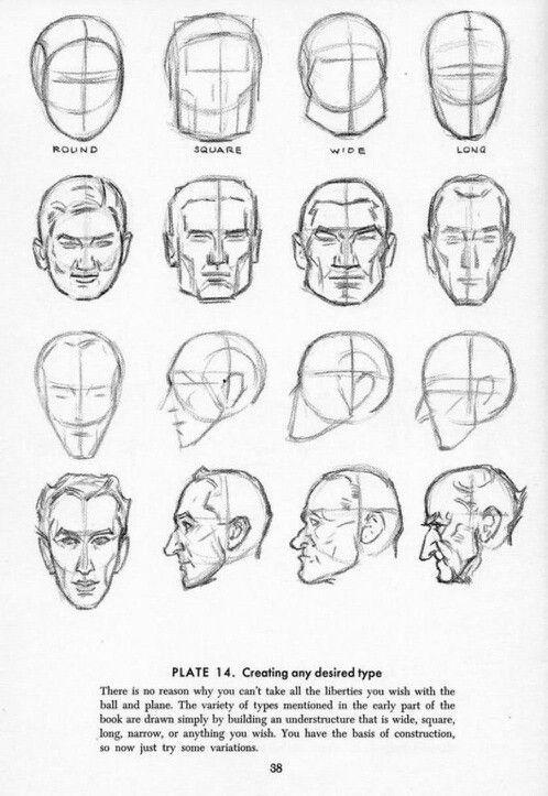 Male face tutorial