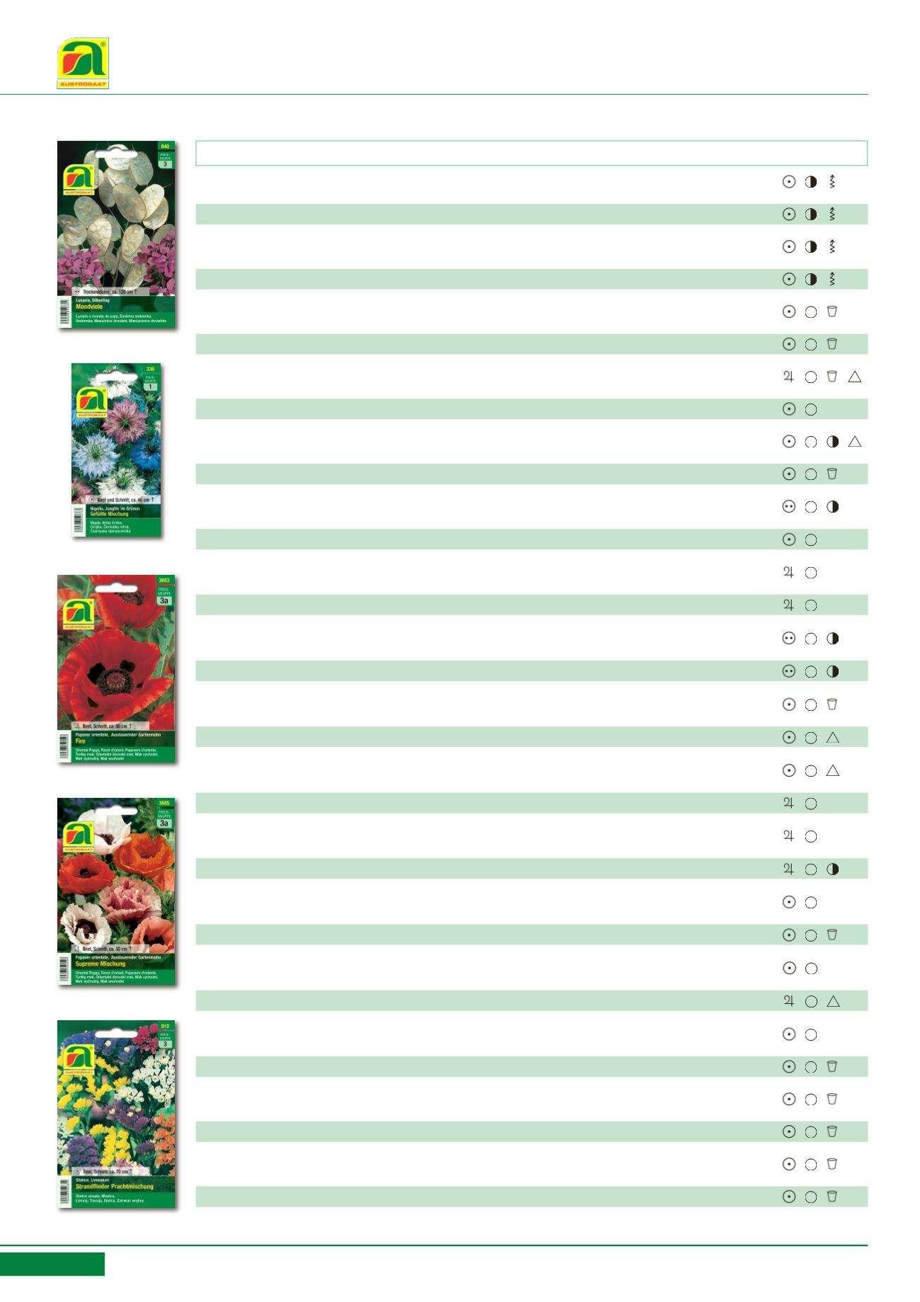 31 Luxus Garten Kataloge 2018 Garten Gallerie Ideen Country Door