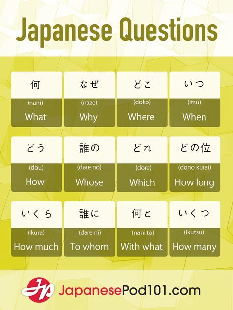 Aprende japonés – JapanesePod101.com