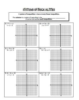 Systems of Equations and Inequalities (Algebra 1 Curriculum ...