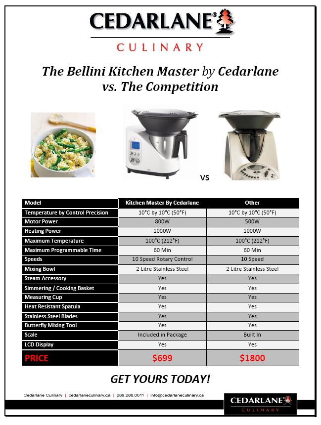 Bellini Intelli Kitchen Master By Cedarlane Culinary Bellini