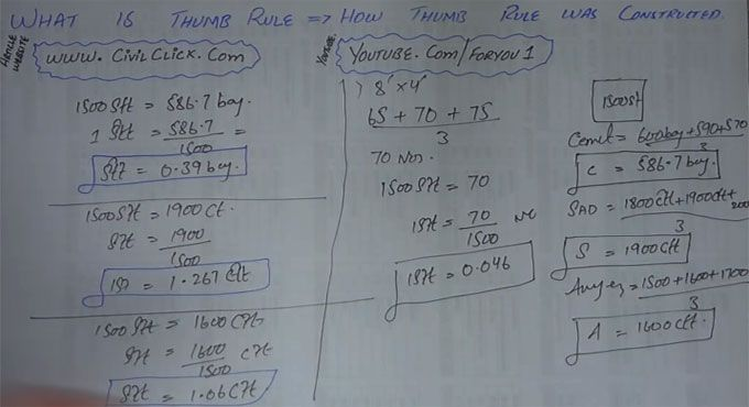 Application of thumb rule for the estimation of various building