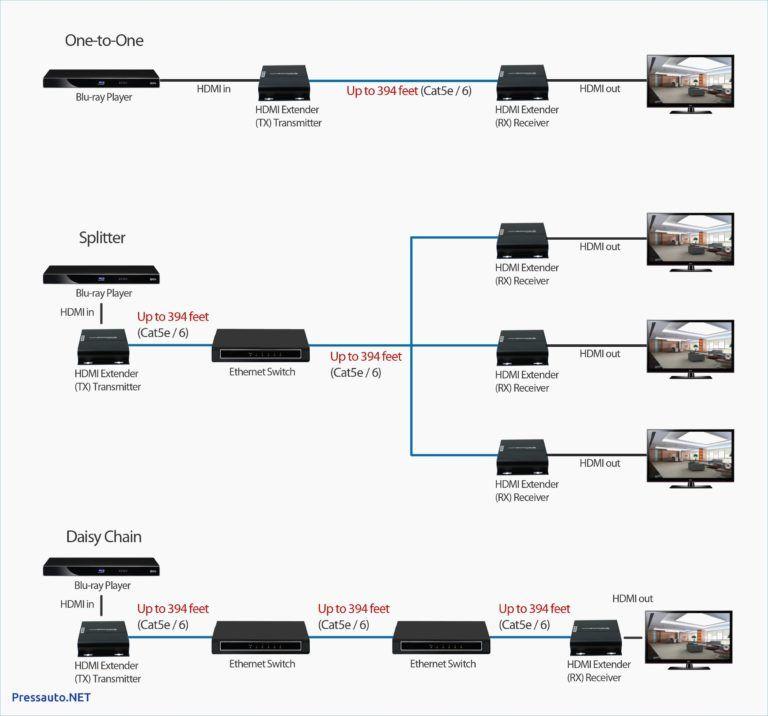 hdmi electrical wire diagram hdmi to vga wiring diagram hdmi  vga  diagram  hdmi to vga wiring diagram hdmi  vga