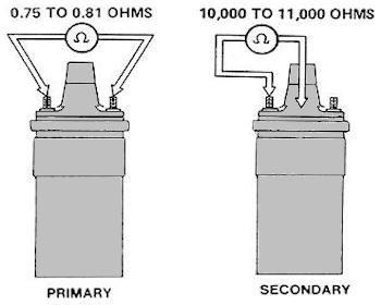diy ignition coil test automobil testing electronic pinterest biler Rodin Coil Vortex Rodin Coil Vortex