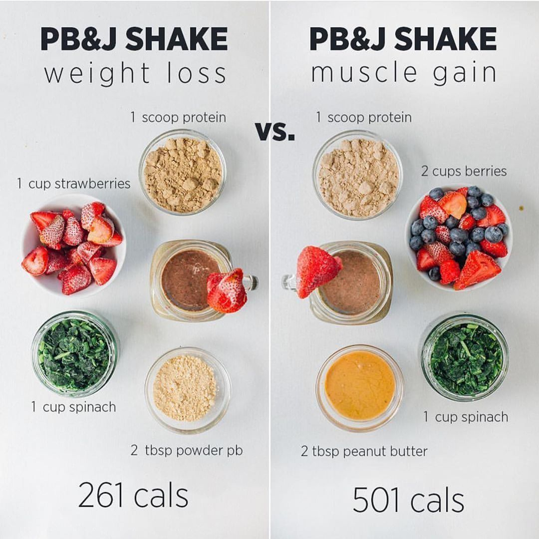 shake Weight loss vs muscle gain protein shake ideas  Swipe to see 2 more Which combo is your fav  I often get asked is a protein shake