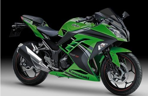 Top 10 Best Racing Bikes Brands In The World 2015 Kawasaki Ninja