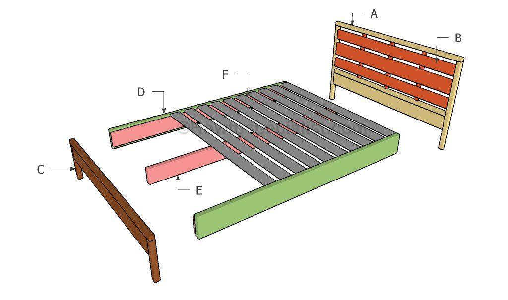 Building a queen platform bed | Do It Myself Ideas | Pinterest ...