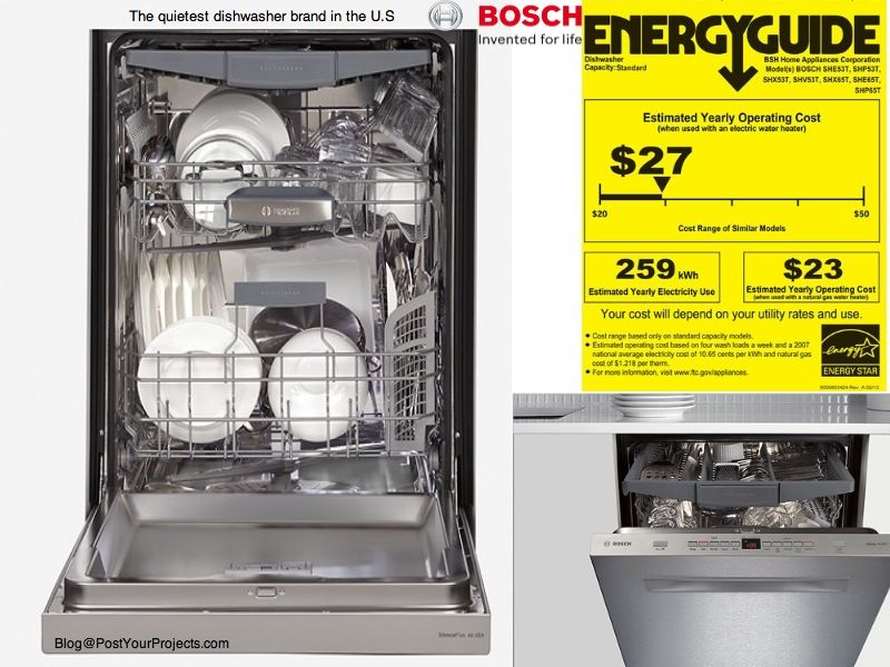 The Best Dishwashers On The Marketplace Today Best Dishwasher Appliance Installation Dishwasher