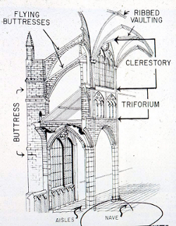 The Features Of Gothic Architecture