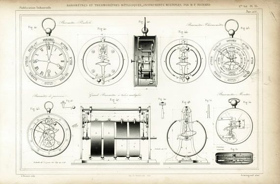 Antique Alarm Clock Patent Print - Clock Wall Art Poster - Clock - copy plane blueprint wall art