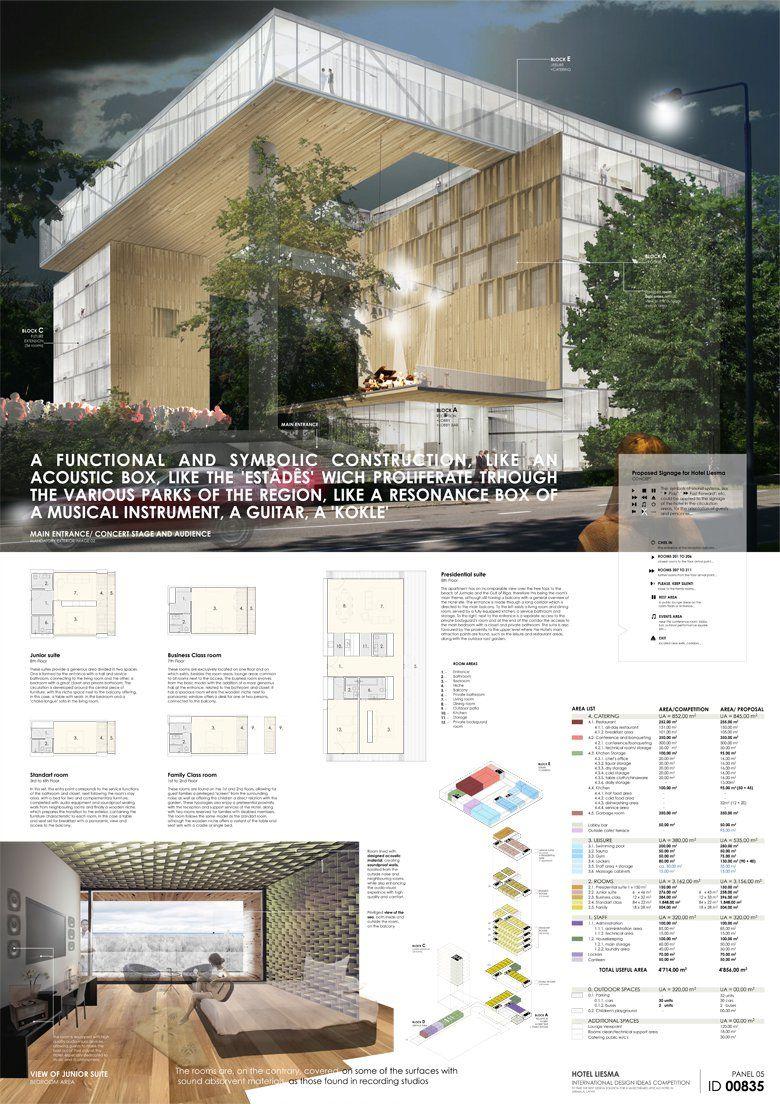 Hotel Liesma Proposal by PRAUD Architecture presentation