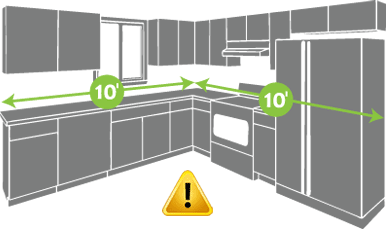 Graphic Of A 10 X 10 L Shaped Kitchen Displaying A Warning Sign Cost Of Kitchen Cabinets Used Kitchen Cabinets Kitchen Cabinets Prices