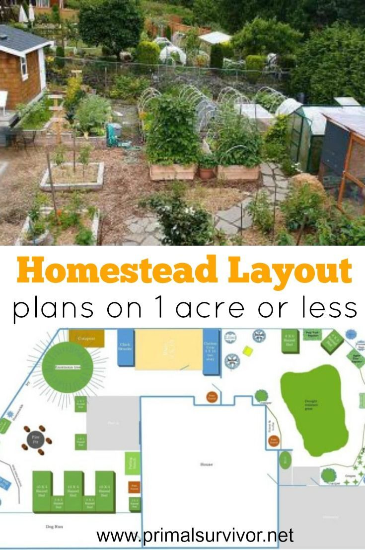 Do It Yourself Home Design: Homestead Layout Plans On 1 Acre Or Less