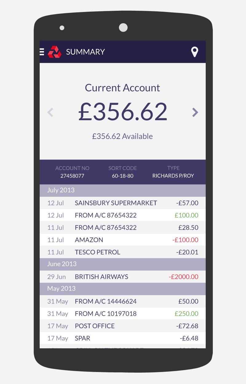 Natwest Packaged Bank Accounts Include Select Silver Account