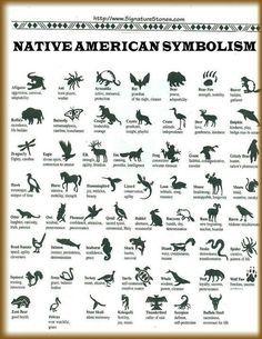 Native American Symbolism