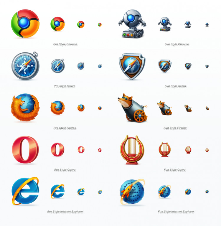 Design You Trust Browser Icon Icon Set Web Icons