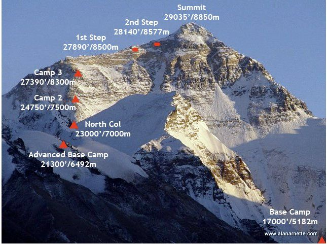 Climb a few mountains...including  Everest . Heck if Jordan Romero (at age  13) and Eric Weihenmayer (who is blind) have done it 7947b8d7c3