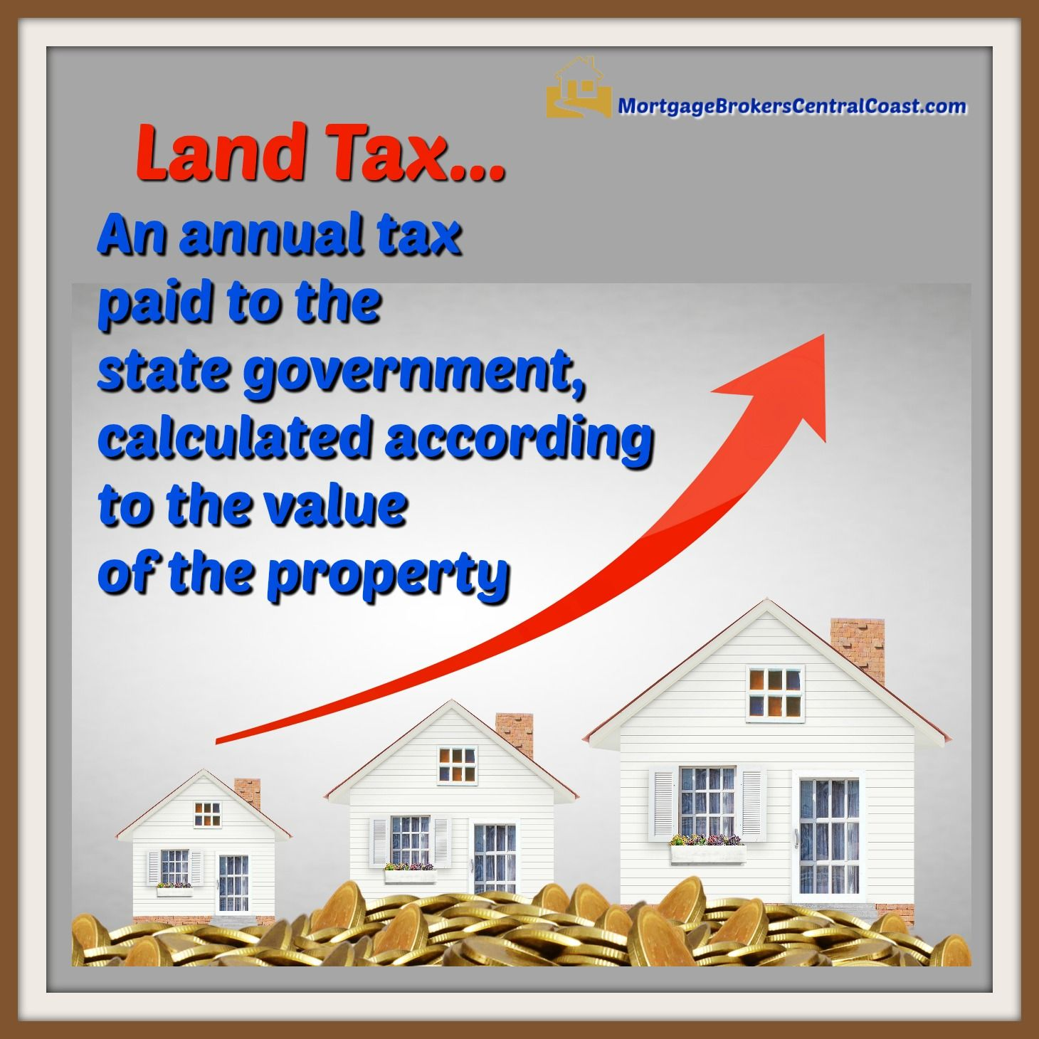 Land mortgage calculator with taxes and insurance