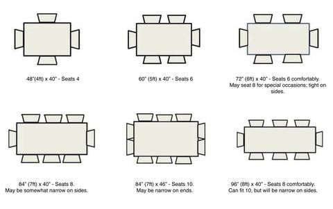 Table Seating Guide Round Table Sizes Dining Table Dimensions