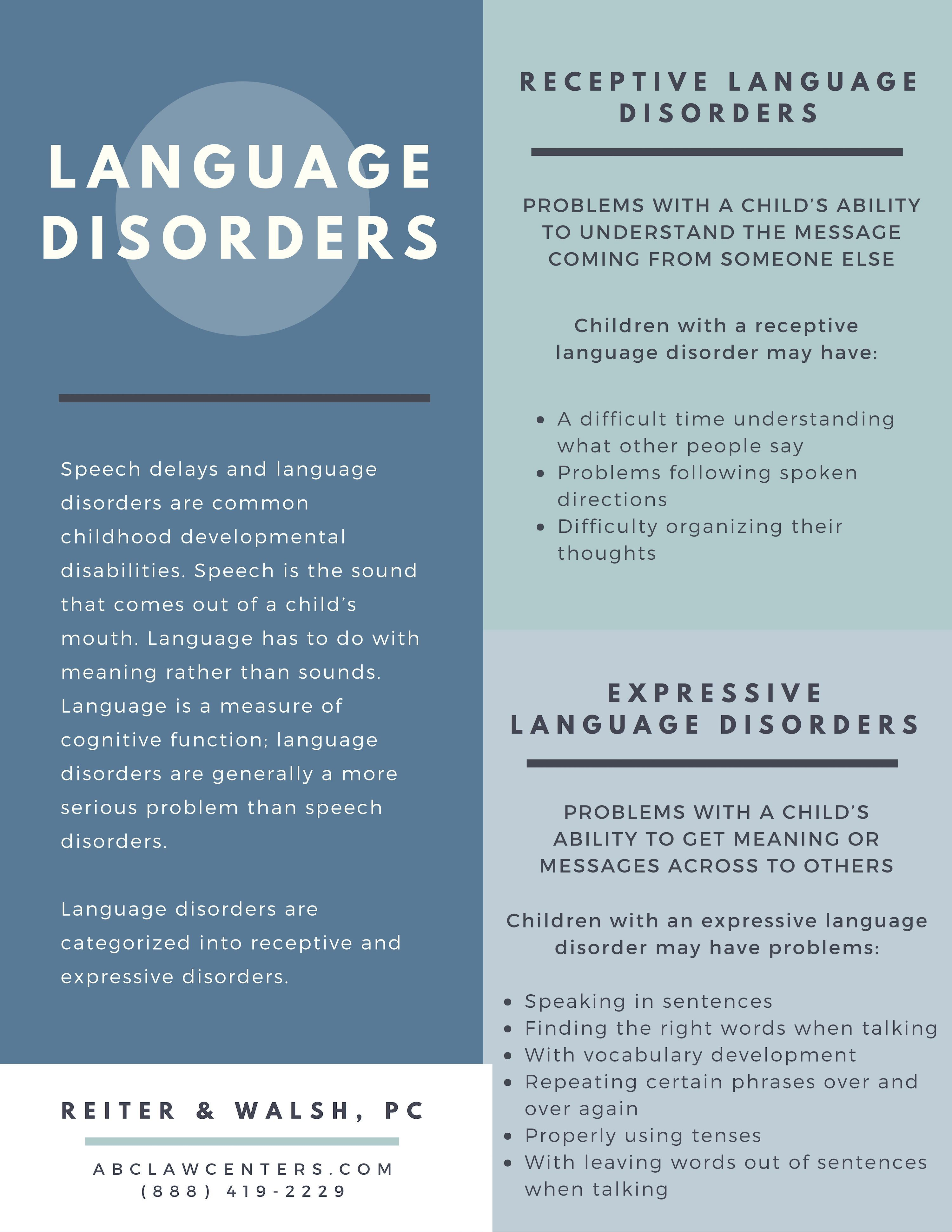 Language Delay Versus Language Disorder >> Speech Delays And Language Disorders Caused By Birth Injuries Like