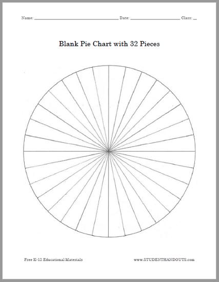 Best of pie chart worksheets ideas in 2021