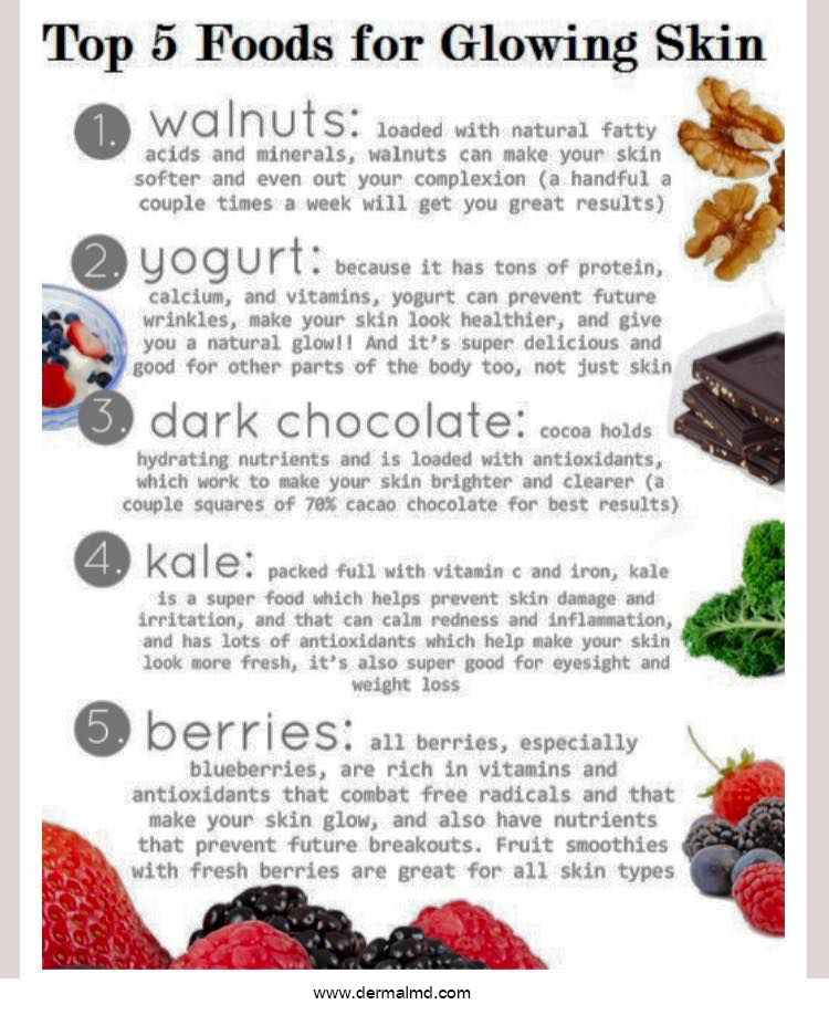 Make Skin Glow in 2020 Foods for healthy skin, Foods for