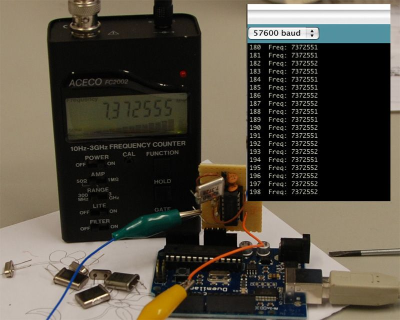 Arduino Frequency Counter Library