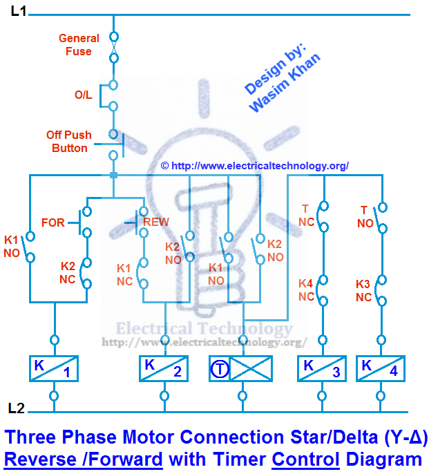 three phase motor connection star/delta yΔ reverse