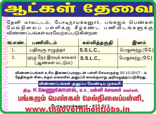 Govt Aided School Record Clerk And Watchman Jobs HttpWww