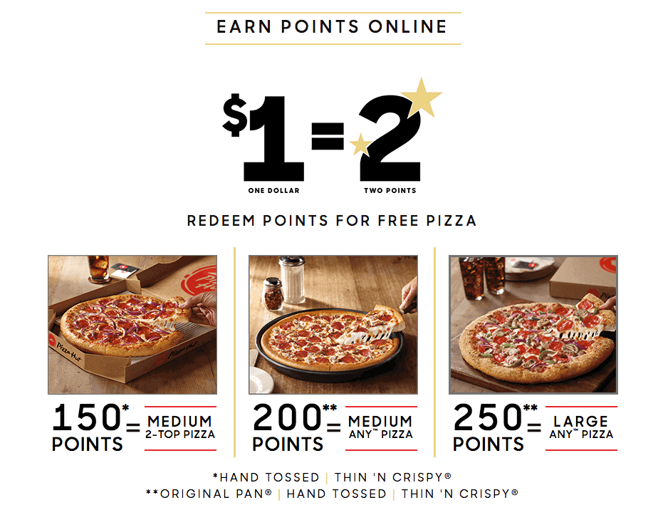 Pizza Hut S New Loyalty Program Restaurant Recipes Famous Food Tasting Cheesecake Factory Recipes