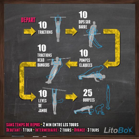 Entraînement de Street Workout #143 | Workout - Calisthenics training, Gym workouts en Street ...