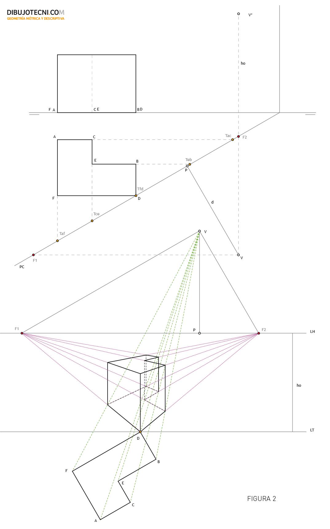 Variacion Del Metodo De La Proyecciones Visuales Tecnicas De Dibujo Clases De Dibujo En Perspectiva Como Dibujar En Perspectiva