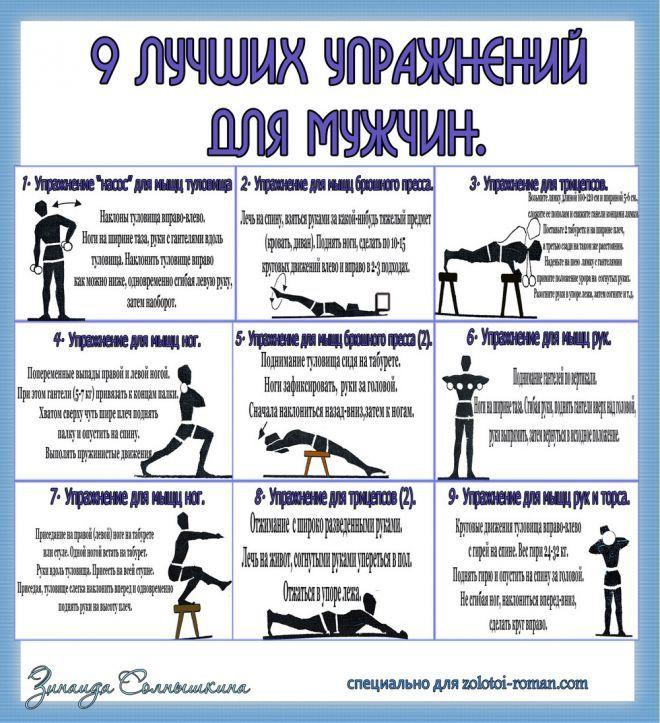 Комплекс Упражнений На Похудения. Тренировки для похудения дома без прыжков и без инвентаря (для девушек): план на 3 дня