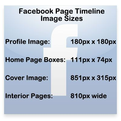 Curious about what the new Facebook Page Timeline layout image sizes are?  Here's ALL your answers!  More tutorials on Facebook Business Pages' timeline layout can be viewed at http://www.vawork.com/blog/real-estate-virtual-assistant-tutorials/